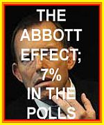 Iconabbott effect
