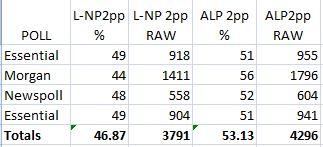 poll13c