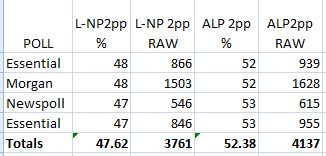 Poll22c