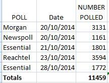 Poll29a