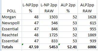 Poll29c