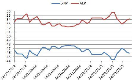 poll012pp