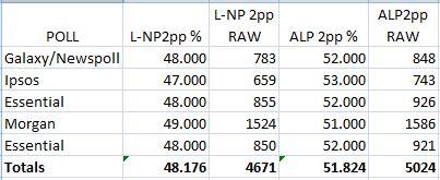 Poll15c