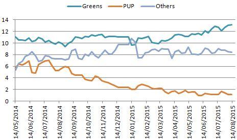 poll12f