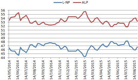 poll26d
