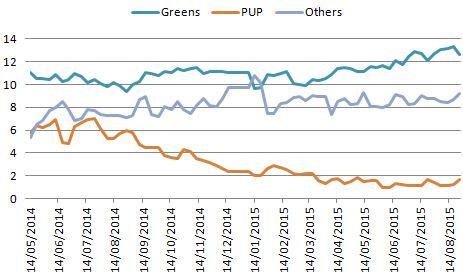 poll26f