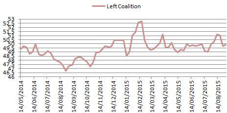 poll02g