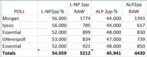 Poll25c