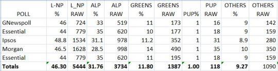 poll02b