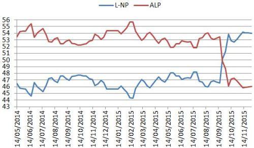poll02d