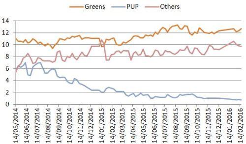 poll17f