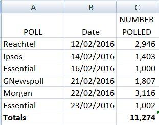poll24a