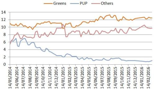 poll02f