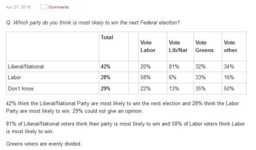 poll27plus